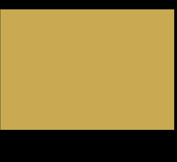 Unterschrift Heike